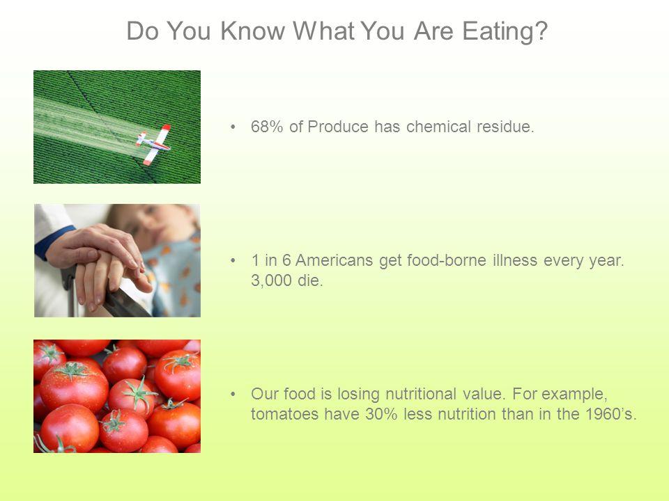 Fresh Air Farms Inc. The Future of Your Fresh Produce