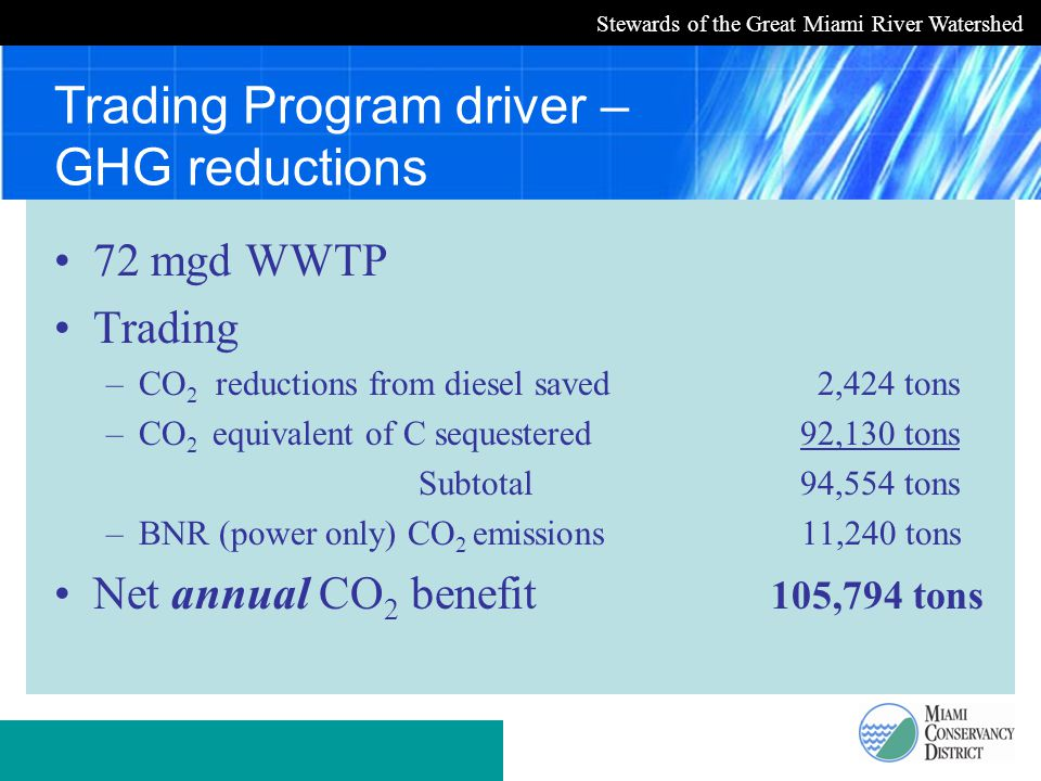 Stewards of the Great Miami River Watershed Trading Program driver – GHG reductions 72 mgd WWTP Trading –CO 2 reductions from diesel saved 2,424 tons –CO 2 equivalent of C sequestered 92,130 tons Subtotal 94,554 tons –BNR (power only) CO 2 emissions 11,240 tons Net annual CO 2 benefit 105,794 tons