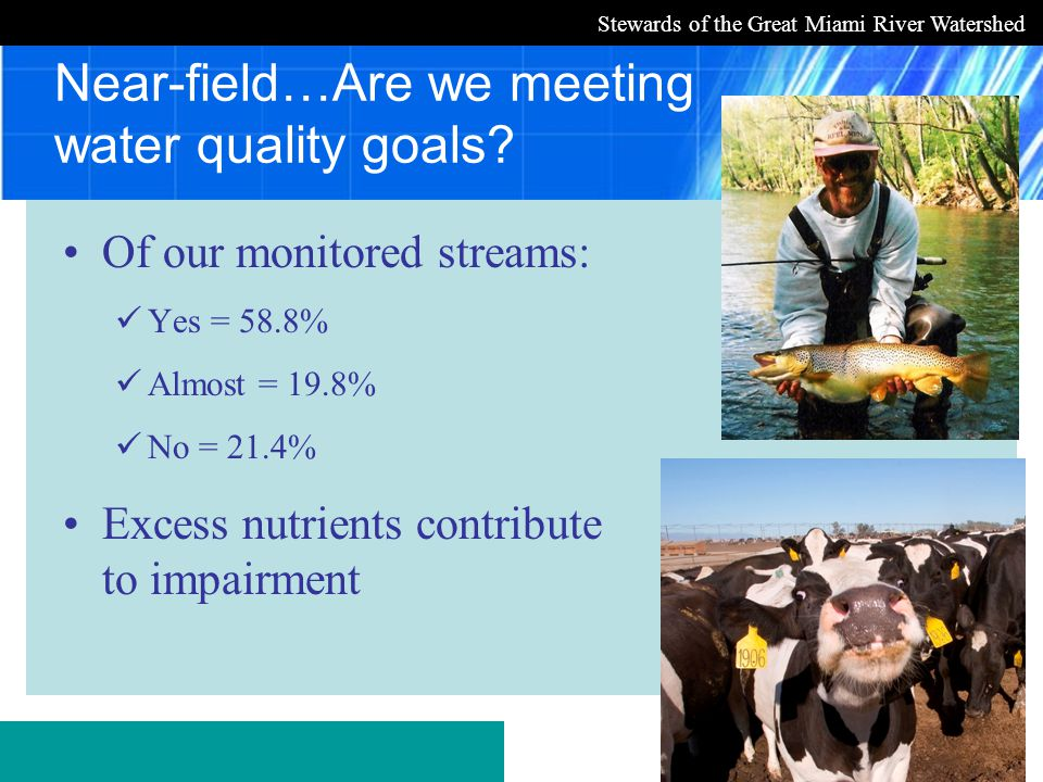 Stewards of the Great Miami River Watershed Trading Program overview County SWCDs