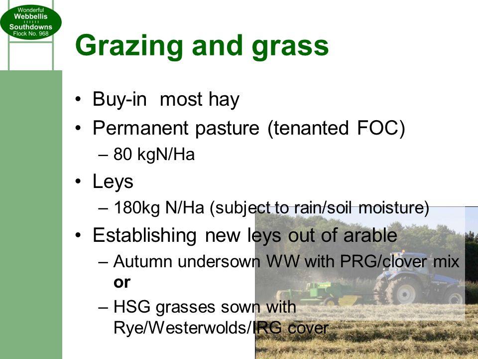 Grazing and grass Buy-in most hay Permanent pasture (tenanted FOC) –80 kgN/Ha Leys –180kg N/Ha (subject to rain/soil moisture) Establishing new leys o