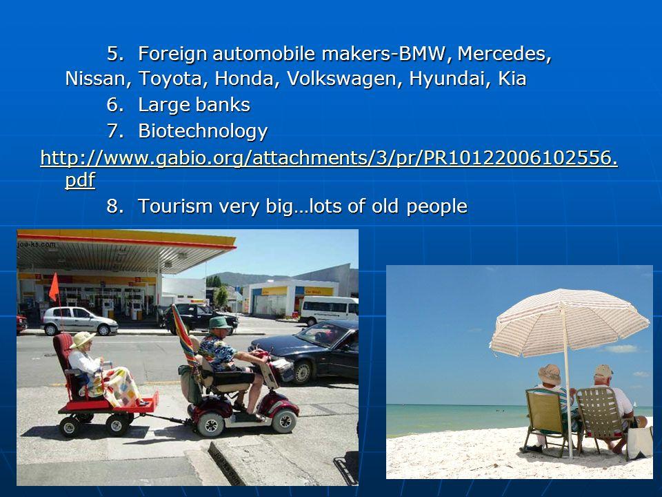 5. Foreign automobile makers-BMW, Mercedes, Nissan, Toyota, Honda, Volkswagen, Hyundai, Kia 6.