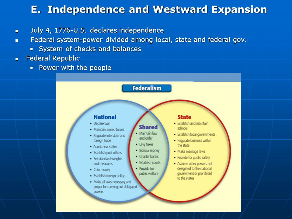 E. Independence and Westward Expansion E. Independence and Westward Expansion July 4, 1776-U.S.