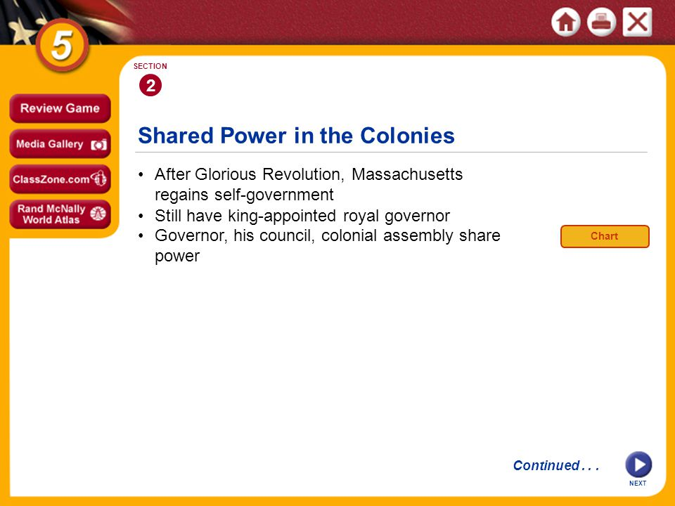 Shared Power in the Colonies 2 SECTION After Glorious Revolution, Massachusetts regains self-government Governor, his council, colonial assembly share power Still have king-appointed royal governor Chart Continued...