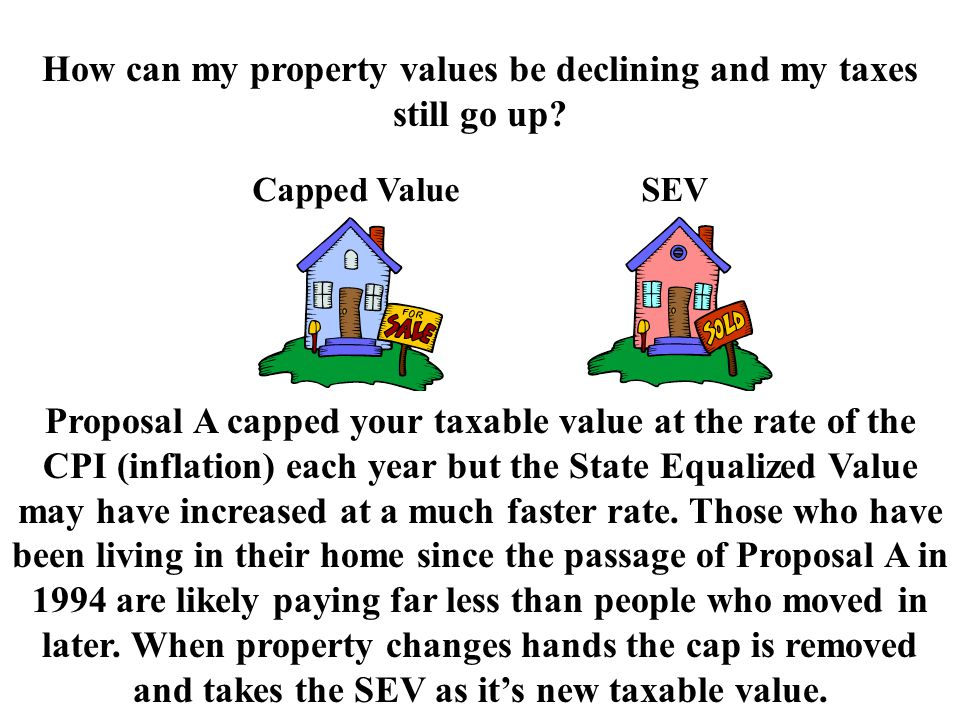If your property declines in value, and the value does not decline to match or go below the Taxable Value, your taxes will go up.