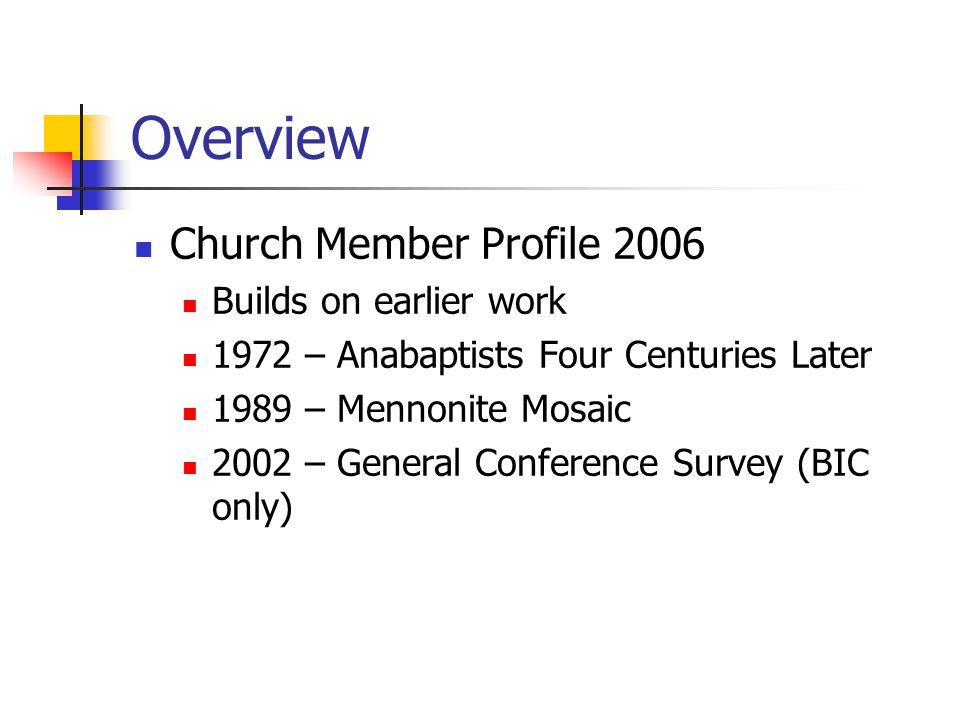 Church Member Profile 2006 Churches Brethren in Christ Church of the Brethren Mennonite Church USA Young Center – Elizabethtown College – Don Kraybill – Director of Project Three sociologists (1 @denomination)