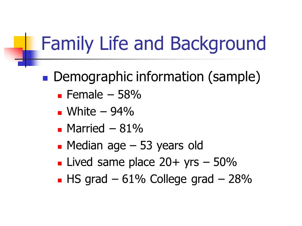 Family Life and Background Demographic information (sample) Female – 58% White – 94% Married – 81% Median age – 53 years old Lived same place 20+ yrs – 50% HS grad – 61% College grad – 28%