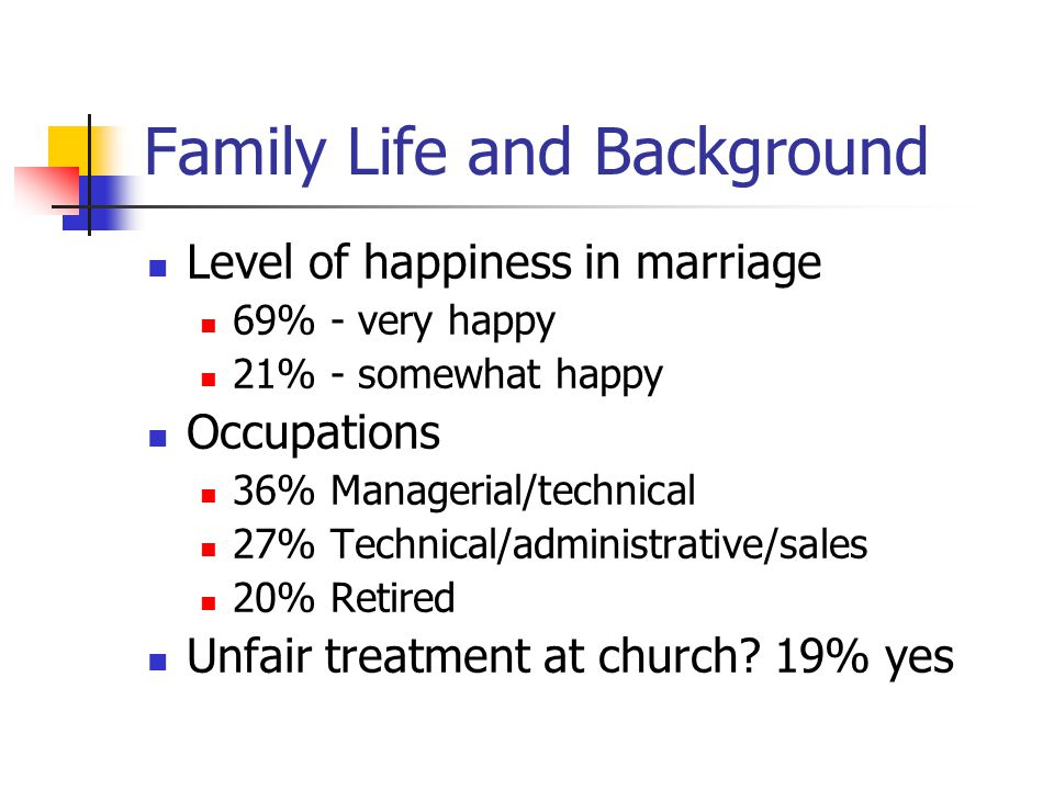 Family Life and Background Level of happiness in marriage 69% - very happy 21% - somewhat happy Occupations 36% Managerial/technical 27% Technical/administrative/sales 20% Retired Unfair treatment at church.