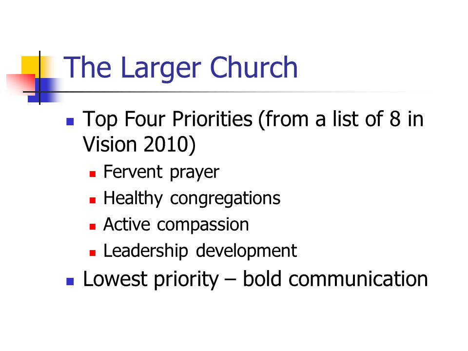 The Larger Church Top Four Priorities (from a list of 8 in Vision 2010) Fervent prayer Healthy congregations Active compassion Leadership development