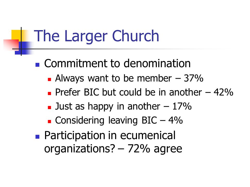 The Larger Church Commitment to denomination Always want to be member – 37% Prefer BIC but could be in another – 42% Just as happy in another – 17% Co