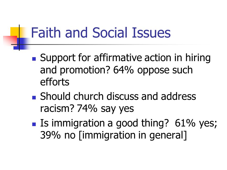 Faith and Social Issues Support for affirmative action in hiring and promotion? 64% oppose such efforts Should church discuss and address racism? 74%