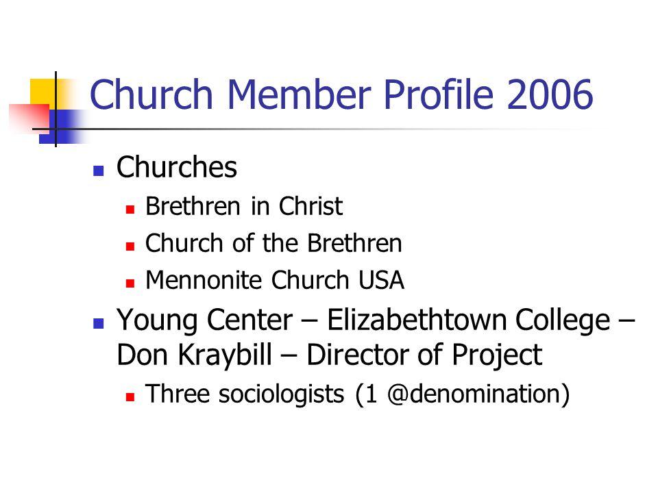 Church Member Profile 2006 7000 surveys – Feb.