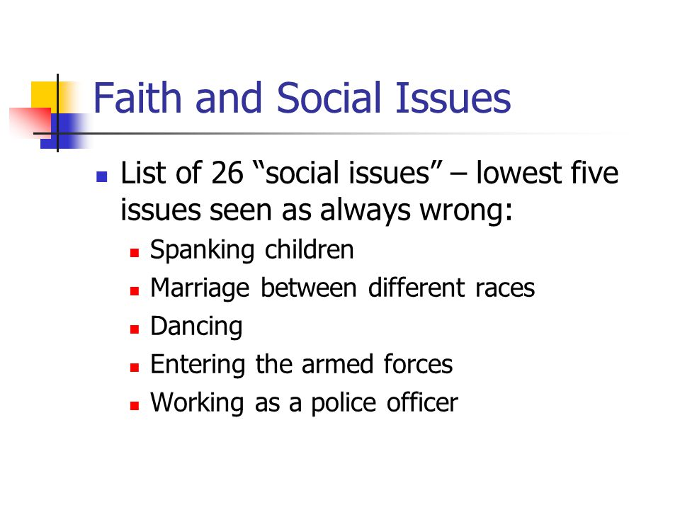 "Faith and Social Issues List of 26 ""social issues"" – lowest five issues seen as always wrong: Spanking children Marriage between different races Danci"