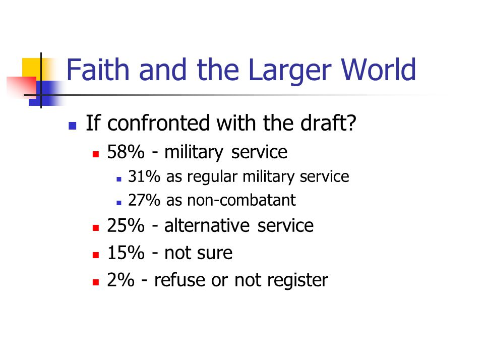 Faith and the Larger World If confronted with the draft.