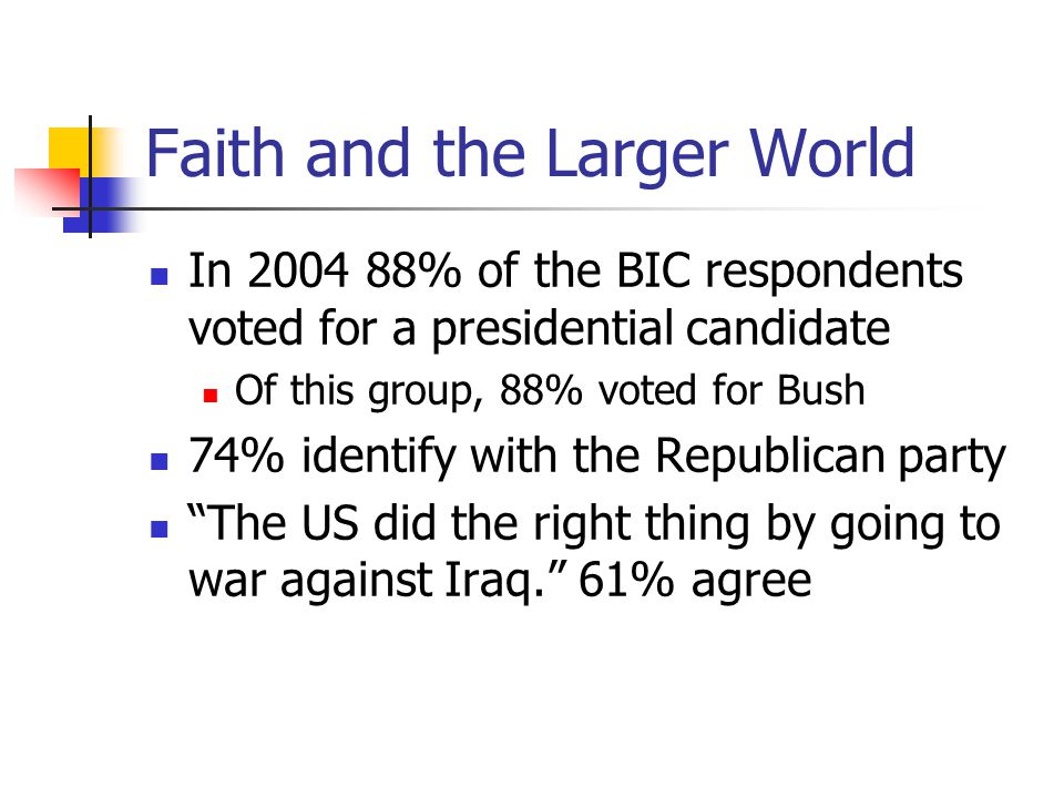 Faith and the Larger World In 2004 88% of the BIC respondents voted for a presidential candidate Of this group, 88% voted for Bush 74% identify with the Republican party The US did the right thing by going to war against Iraq. 61% agree