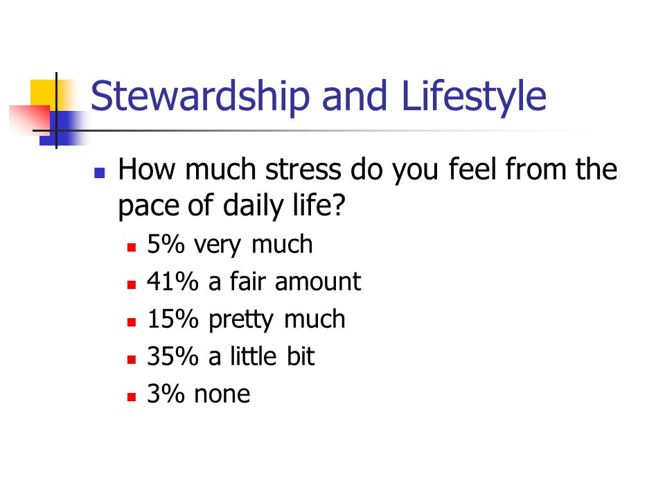 Stewardship and Lifestyle How much stress do you feel from the pace of daily life? 5% very much 41% a fair amount 15% pretty much 35% a little bit 3%