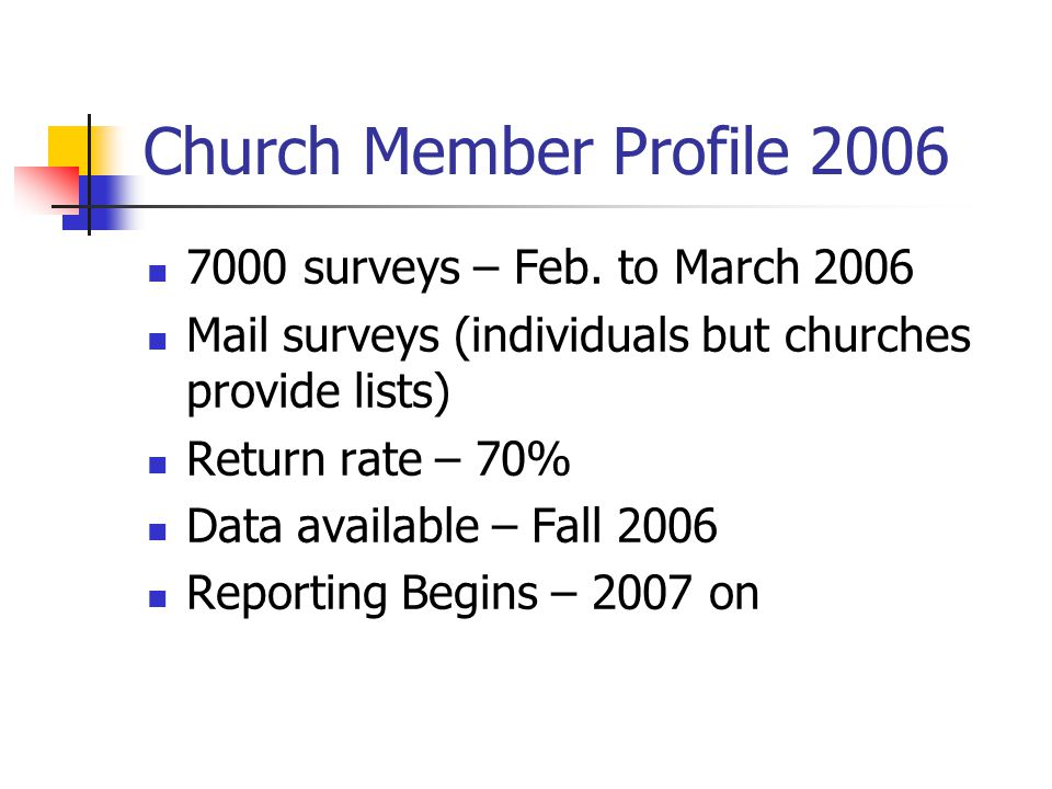 Church Member Profile 2006 7000 surveys – Feb. to March 2006 Mail surveys (individuals but churches provide lists) Return rate – 70% Data available –