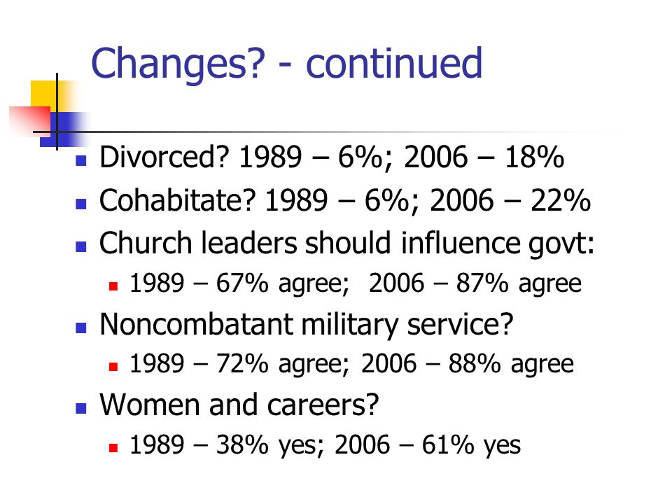 Changes. - continued Divorced. 1989 – 6%; 2006 – 18% Cohabitate.