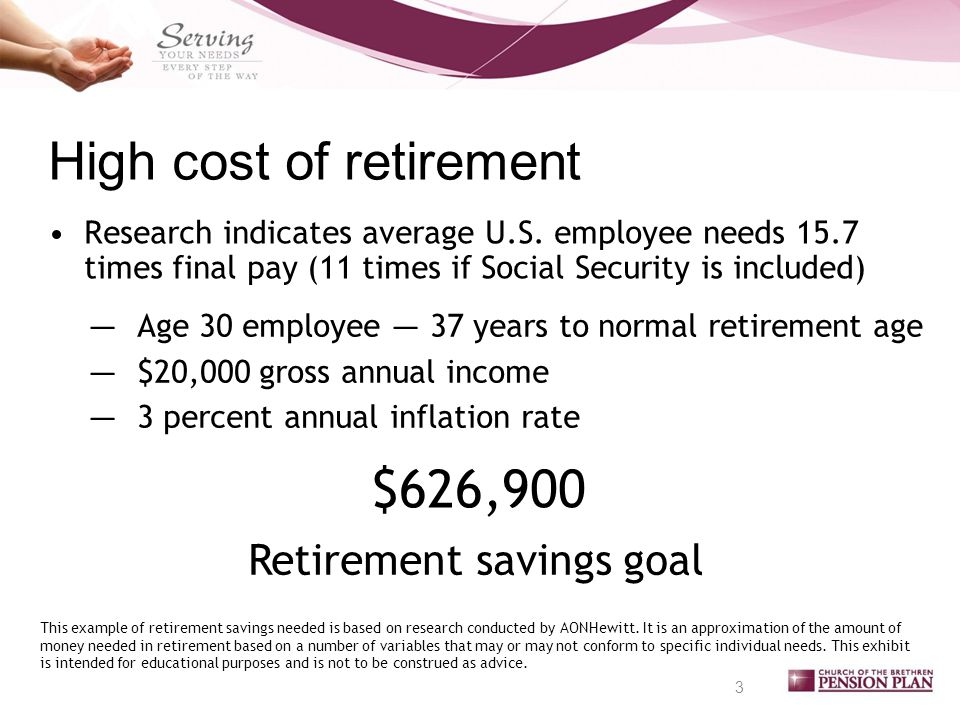 High cost of retirement Research indicates average U.S.