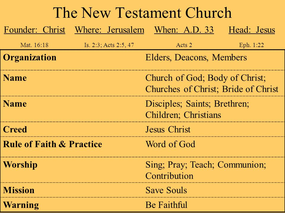 The New Testament Church Founder: ChristWhere: JerusalemWhen: A.D.