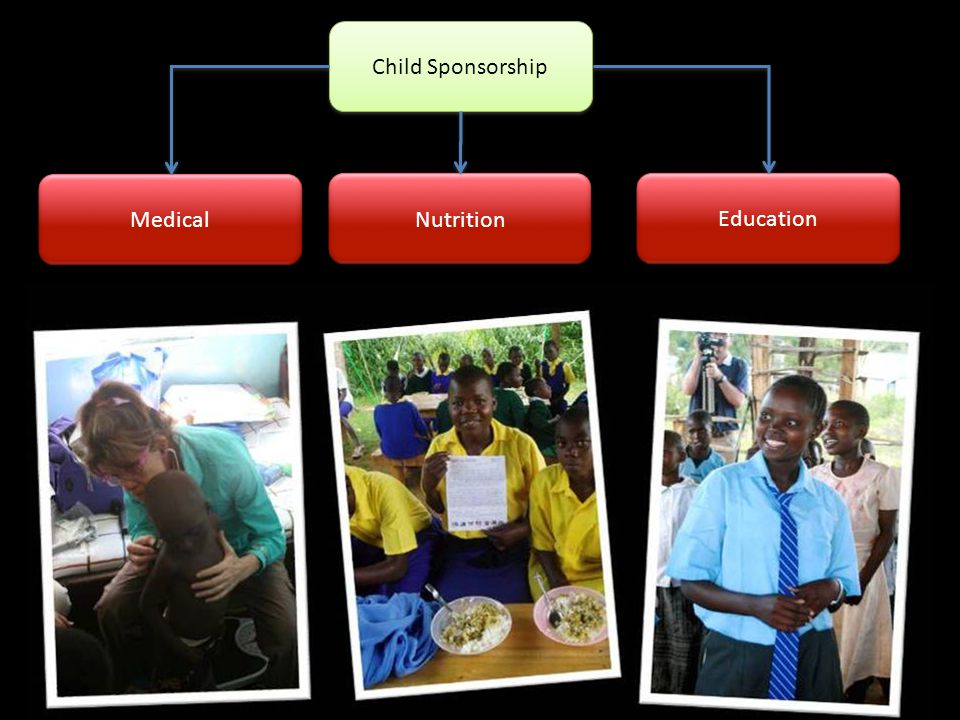 Child Sponsorship Medical Education Nutrition