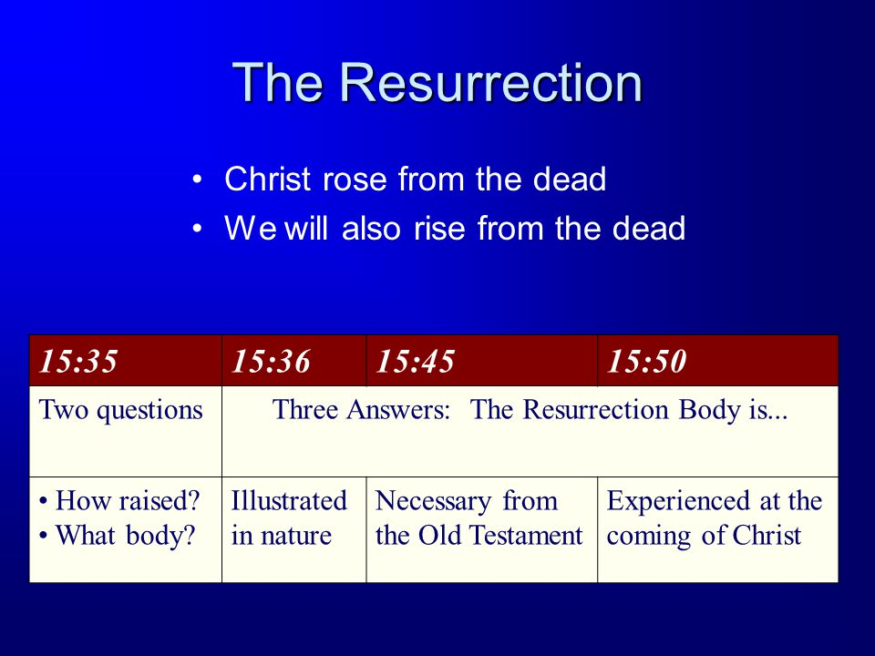 The Resurrection Christ rose from the dead We will also rise from the dead 15:3515:3615:4515:50 Two questionsThree Answers: The Resurrection Body is...