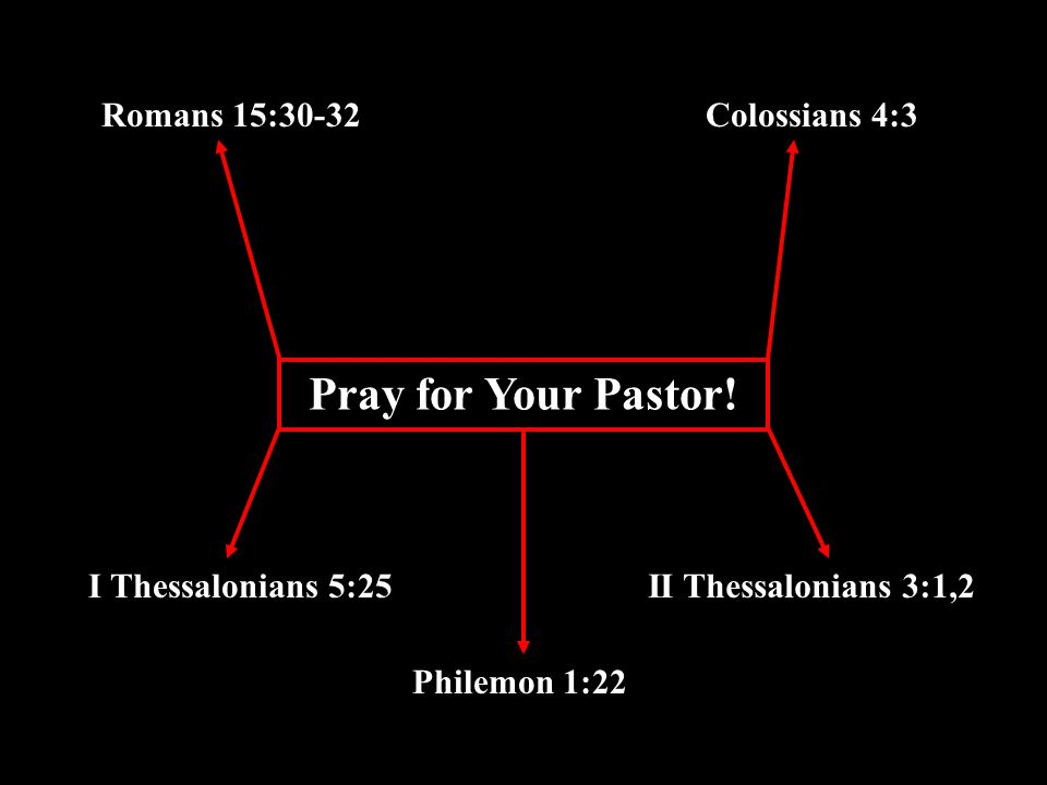 Pray for Your Pastor.
