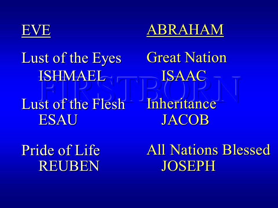 EVE Lust of the Eyes Lust of the Flesh Pride of Life ABRAHAM Great Nation Inheritance All Nations Blessed ISHMAEL ISHMAEL ISAAC ISAAC ESAU ESAU JACOB JACOB REUBEN REUBEN JOSEPH JOSEPH