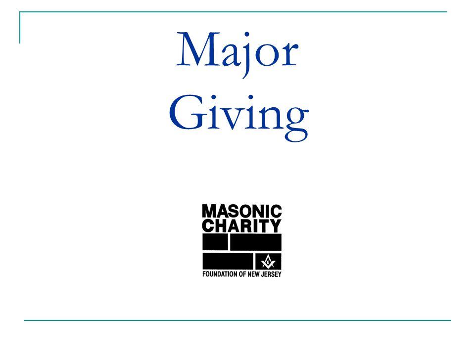 Major Giving
