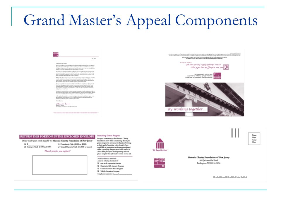 Grand Master's Appeal Components