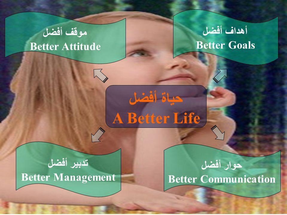 حوار أفضل Better Communication موقف أفضل Better Attitude تدبير أفضل Better Management حياة أفضل A Better Life أهداف أفضل Better Goals