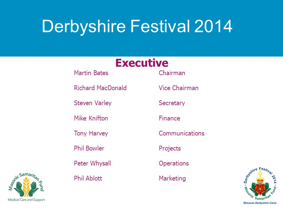 Derbyshire Festival 2014 Executive Martin BatesChairman Richard MacDonaldVice Chairman Steven VarleySecretary Mike KniftonFinance Tony HarveyCommunications Phil BowlerProjects Peter WhysallOperations Phil AblottMarketing