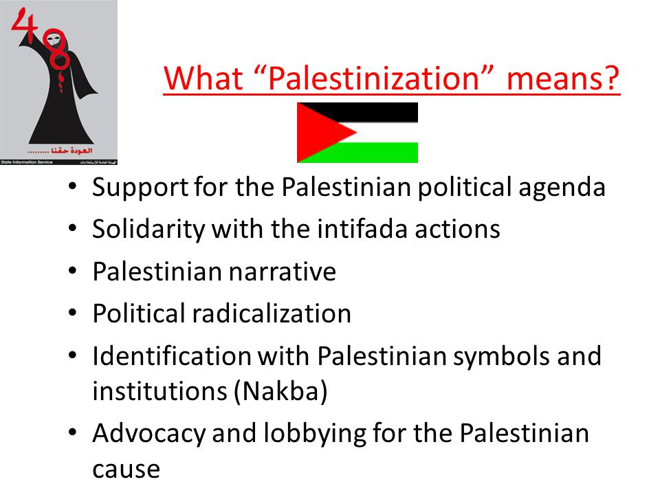 What Palestinization means.