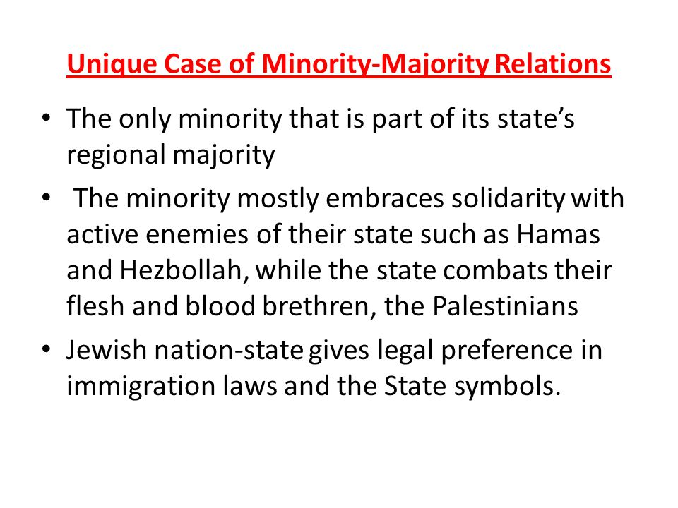 How does the Jewish Nature Affect Minority Rights.