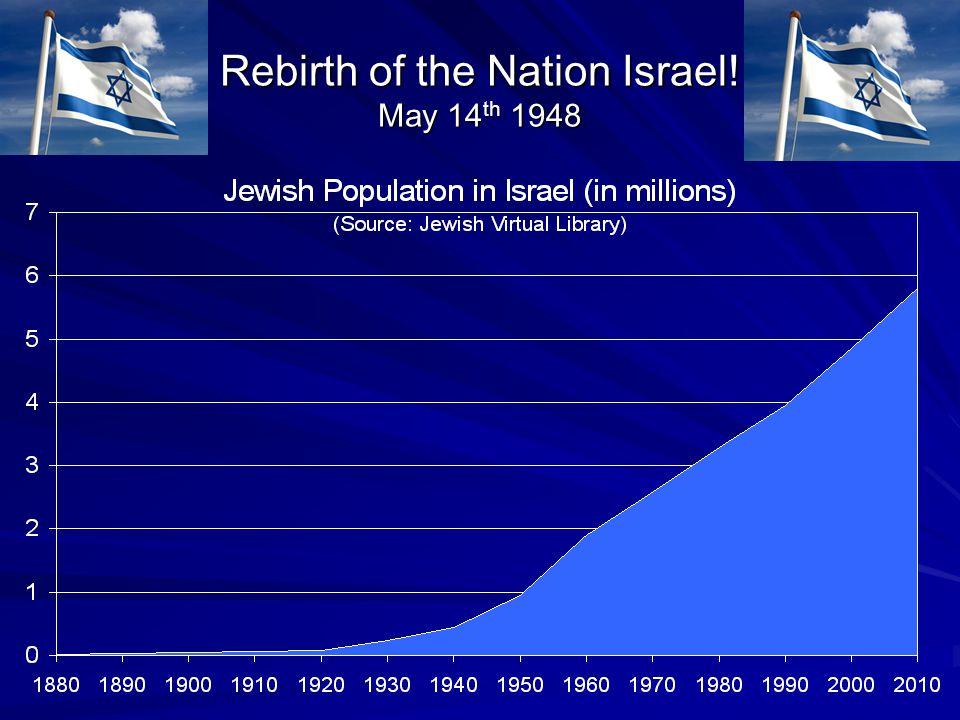 Rebirth of the Nation Israel! May 14 th 1948