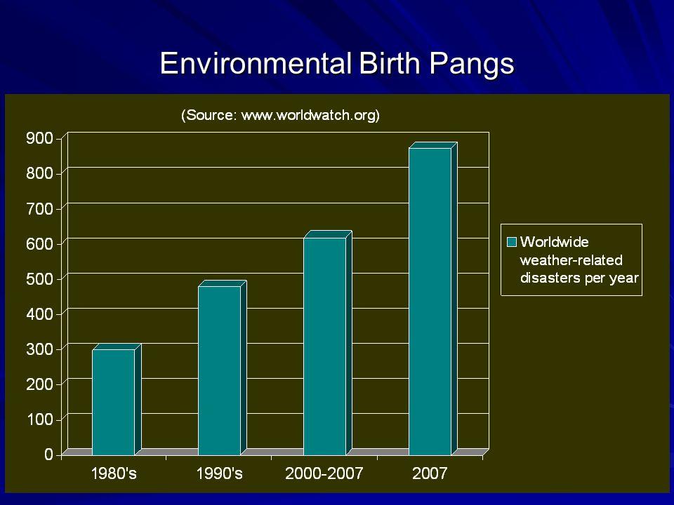 Environmental Birth Pangs
