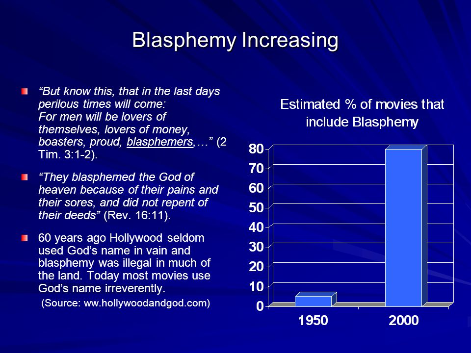 Blasphemy Increasing But know this, that in the last days perilous times will come: For men will be lovers of themselves, lovers of money, boasters, proud, blasphemers,… (2 Tim.