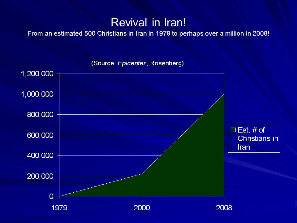 Revival in Iran.