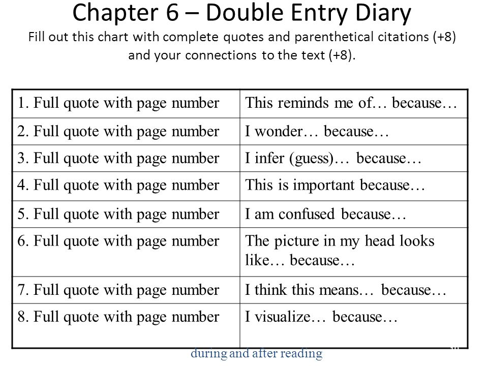 Chapter 6 – Double Entry Diary Fill out this chart with complete quotes and parenthetical citations (+8) and your connections to the text (+8). 1. Ful