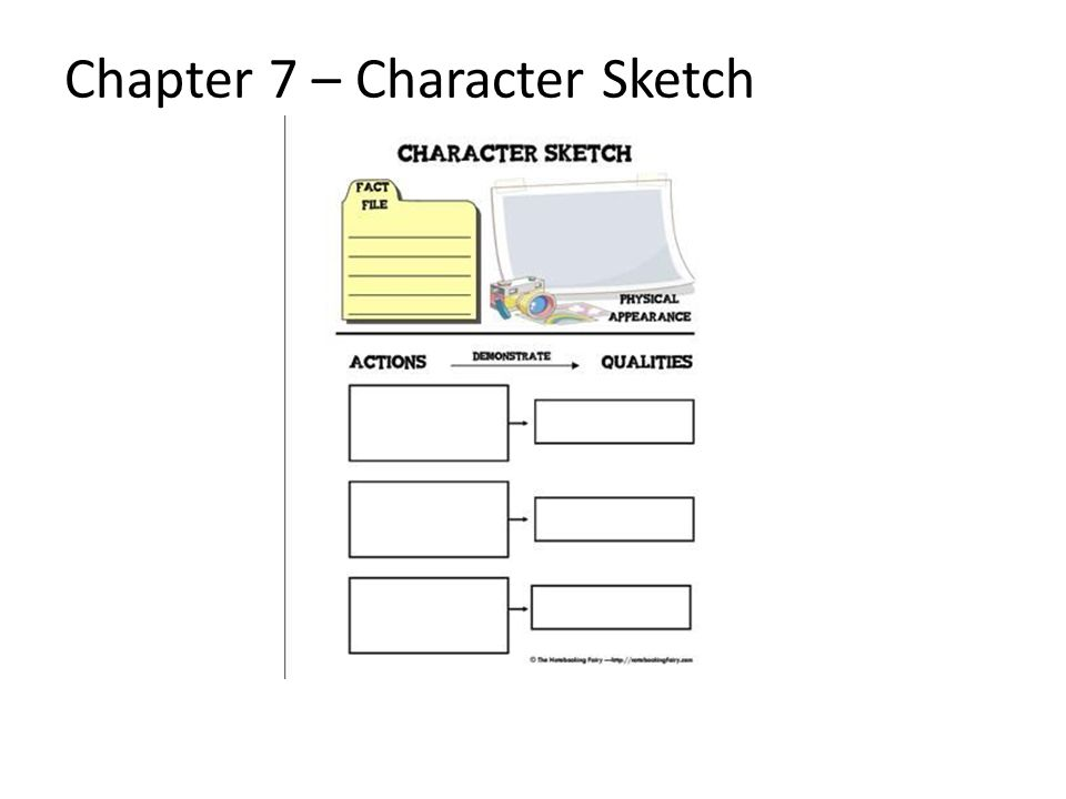 Chapter 7 – Character Sketch 21