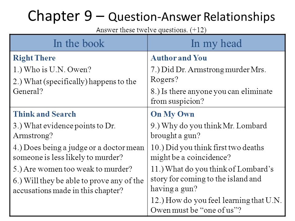 Chapter 9 – Question-Answer Relationships A nswer these twelve questions. (+12) In the bookIn my head Right There 1.) Who is U.N. Owen? 2.) What (spec