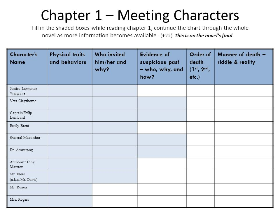 Chapter 1 – Meeting Characters Fill in the shaded boxes while reading chapter 1, continue the chart through the whole novel as more information become