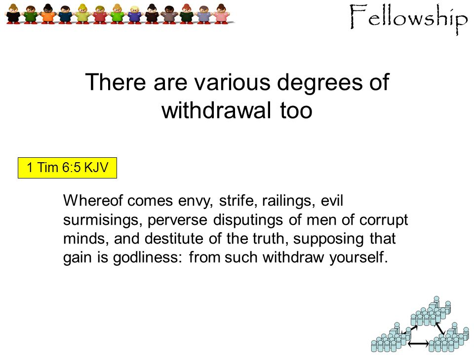 Fellowship There are various degrees of withdrawal too Whereof comes envy, strife, railings, evil surmisings, perverse disputings of men of corrupt minds, and destitute of the truth, supposing that gain is godliness: from such withdraw yourself.