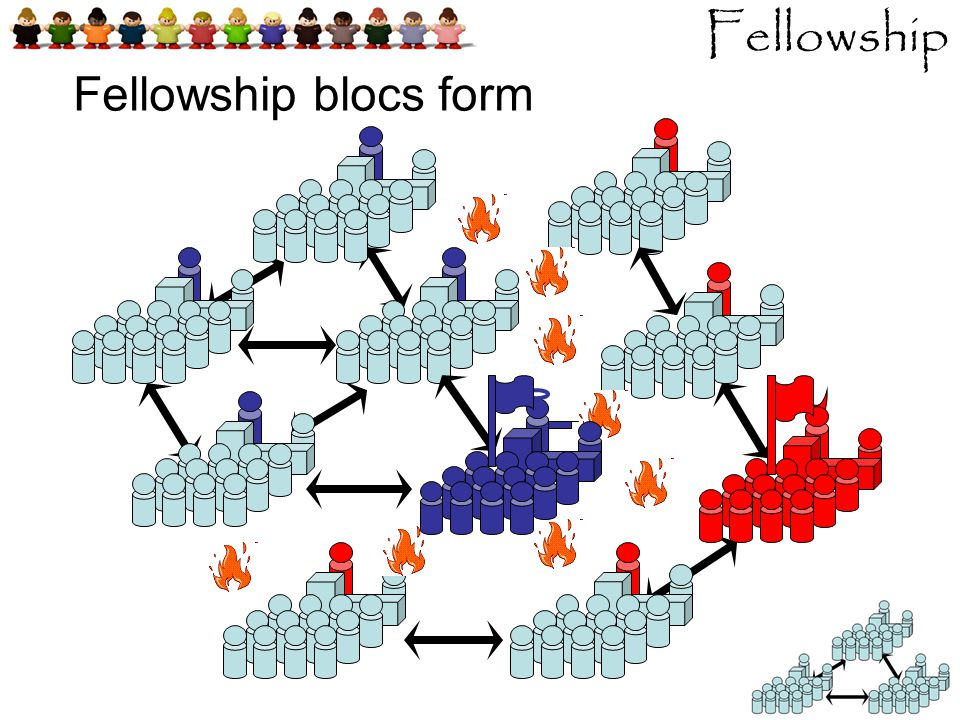 Fellowship Fellowship blocs form