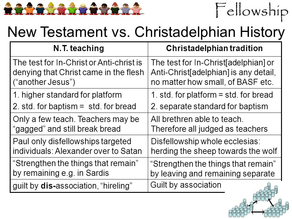 Fellowship New Testament vs.