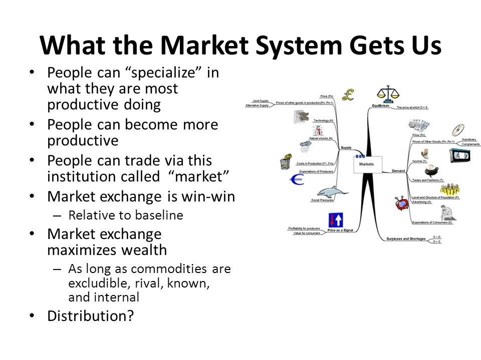 What the Market System Gets Us People can specialize in what they are most productive doing People can become more productive People can trade via this institution called market Market exchange is win-win – Relative to baseline Market exchange maximizes wealth – As long as commodities are excludible, rival, known, and internal Distribution?
