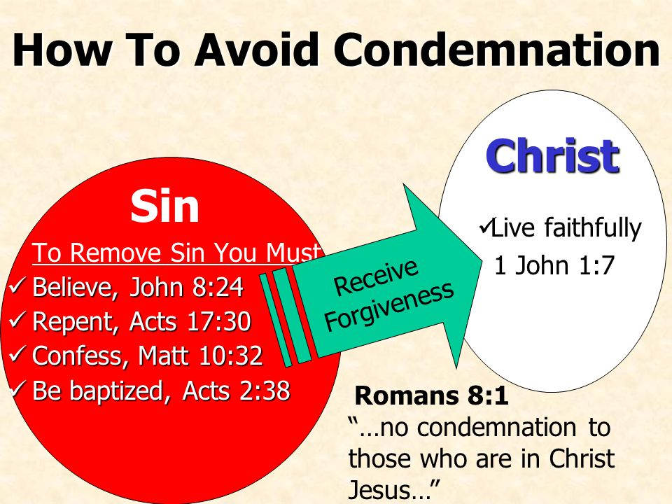 How To Avoid Condemnation To Remove Sin You Must Believe, John 8:24 Believe, John 8:24 Repent, Acts 17:30 Repent, Acts 17:30 Confess, Matt 10:32 Confess, Matt 10:32 Be baptized, Acts 2:38 Be baptized, Acts 2:38 Christ Sin Live faithfully Live faithfully 1 John 1:7 1 John 1:7 Receive Forgiveness Romans 8:1 …no condemnation to those who are in Christ Jesus…