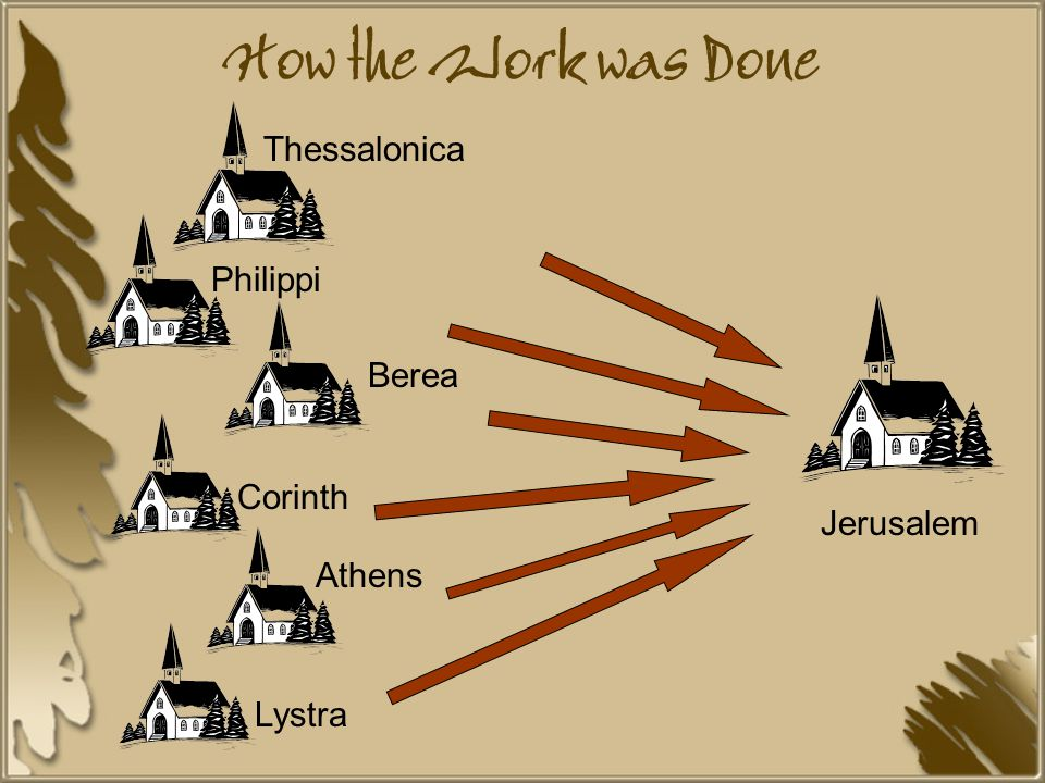 How the Work was Done Thessalonica Philippi Berea Corinth Athens Lystra Jerusalem