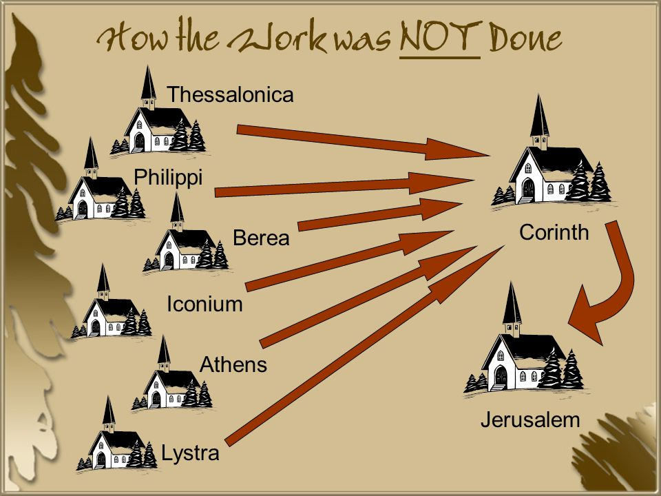 How the Work was NOT Done Thessalonica Philippi Berea Corinth Athens Lystra Jerusalem Iconium