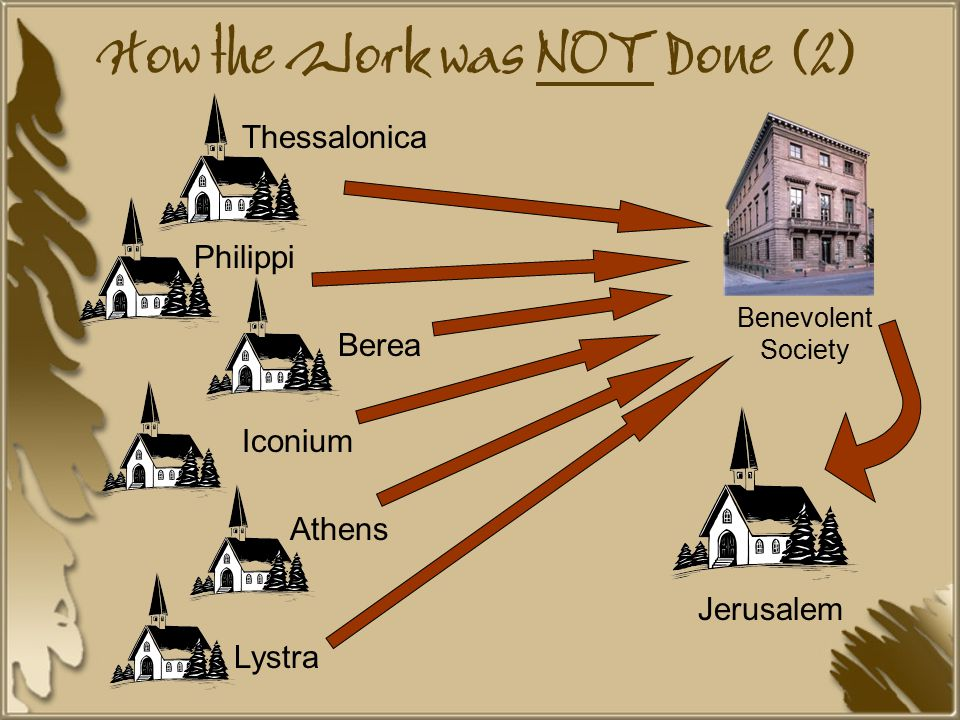 How the Work was NOT Done (2) Thessalonica Philippi Berea Benevolent Society Athens Lystra Jerusalem Iconium