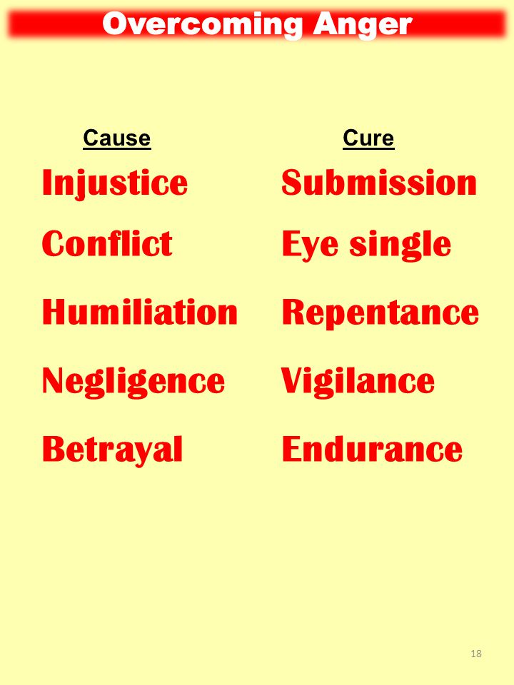 Injustice Conflict Humiliation Negligence Betrayal Submission Eye single Repentance Vigilance Endurance CauseCure 18